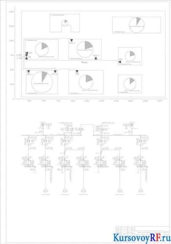 Курсовое проектирование системы электроснабжения блока цехов завода