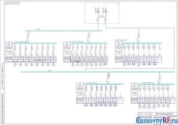 Курсовой расчет электроснабжения участка промышленного цеха