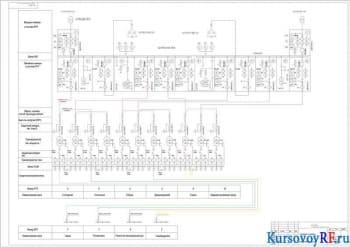 Курсовое проектирование электроснабжения завода по обработке дерева