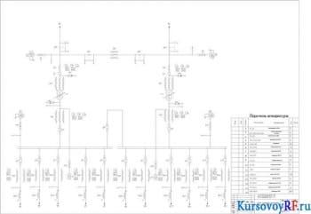 Курсовая разработка электрической составляющей подстанции