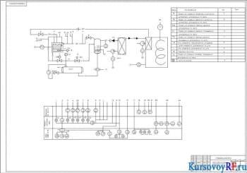 Разработка схемы автоматизации спирального скорморозильного аппарата АСС