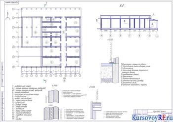 Проектирование промышленного холодильника