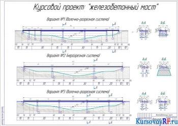 Проект железобетонного моста