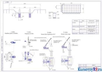 Разработка сооружения опоры моста