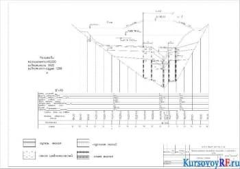 Проектирование мостового перехода