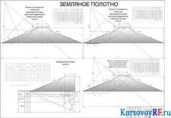Проектирование курсовое отвода воды от земляного полотна дороги с чертежами