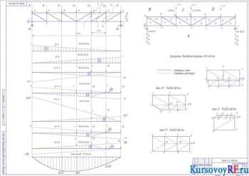 Проектирование и расчет плоской фермы