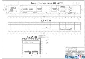 Разработка технологической линии по производству ж/б многопустотных плит перекрытий