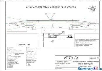 Создание проекта генерального плана аэропорта