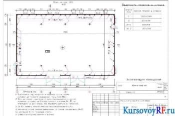 Курсовое проектирование производственной базы cо складскими и производственными помещениями