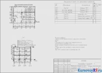 Проектирование железобетонных и каменных конструкций здания с неполным каркасом и сборно-монолитными перекрытиями