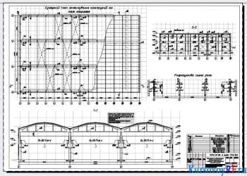 Проектирование железобетонного каркаса производственного сооружения оборудованного мостовыми кранами