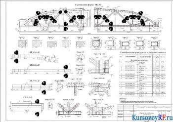 Разработка сборной железобетонной сегментной стропильной фермы одноэтажного промышленного сооружения