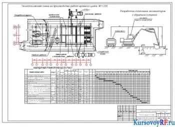 Строительство подземной части 9-ти этажного кирпичного здания в г. Астрахани