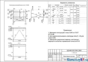 Конструирование и расчет главных конструкций балочной площадки