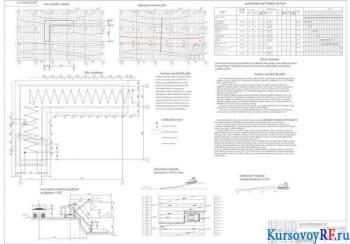 Проектирование гражданского сооружения курсовая работа