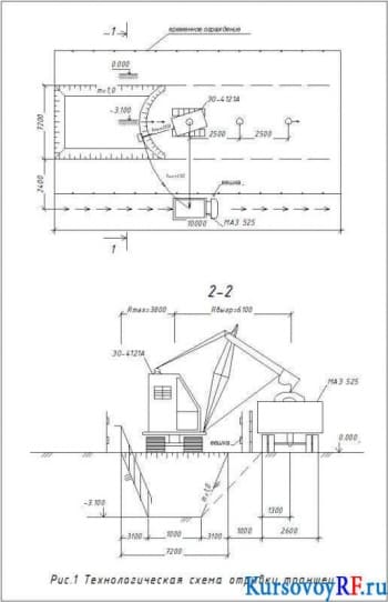Прокладка трубопровода курсовой проект с чертежами
