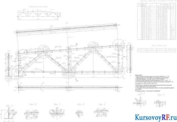 Проектирование стропильной фермы промышленного однопролетного здания