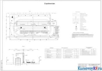 Создание генерального плана стройплощадки для строительства жилого дома