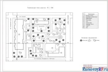 Разработка проекта десятиэтажного жилого дома с подвалом и холодным чердаком