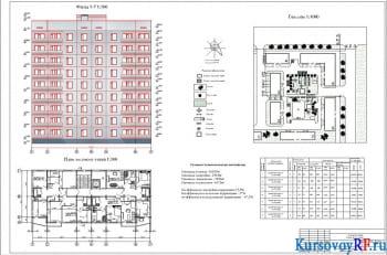 Девятиэтажный жилой дом курсовое проектирование