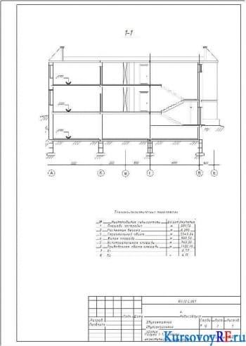 Проектирование двухэтажного жилого объекта с парковкой на цокольном уровне