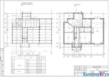 Курсовой проект здания двухэтажного жилого дома