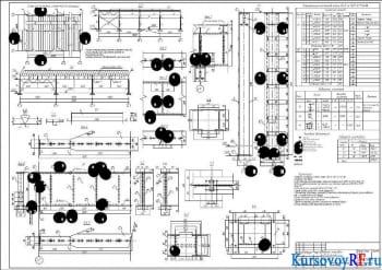 Разработка проекта площадки рабочего типа производственного здания