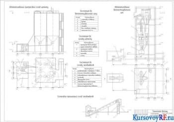 Проект предприятия сборного железобетона, бетоносмесительного цеха и складов