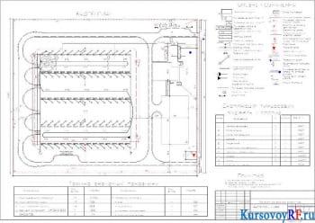 Стройгенплан, условные обозначения, ТЭП, экспликация строительства и сооружений