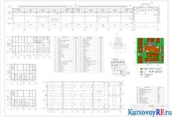 Курсовое проектирование здания кузнечного цеха машиностроительного завода