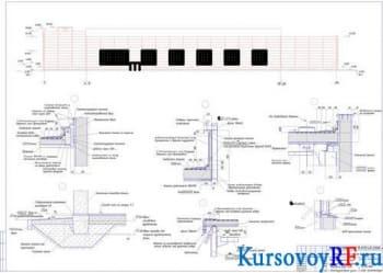 Проектирование механосборочного цеха завода сельскохозяйственных машин