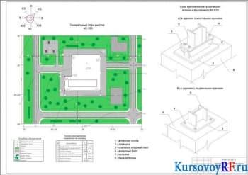 Проектирование промышленного здания кузнечно-прессового цеха завода машиностроения