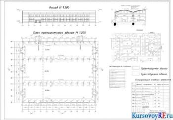Проект модельного цеха машиностроительного завода