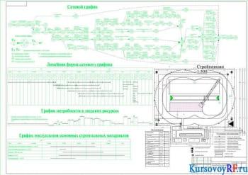 Курсовой проект организации строительного производства инженерного корпуса