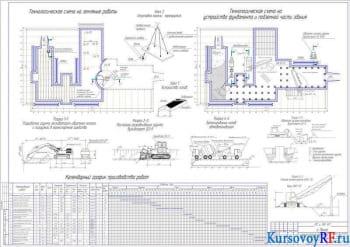 Технологическая схема на земляные работы, Технологическая схема на устройство фундамента и подземной части здания, график производства работ, узлы 1-2, разрезы 1-1; 2-2; 3-3; 4-4; 5-5