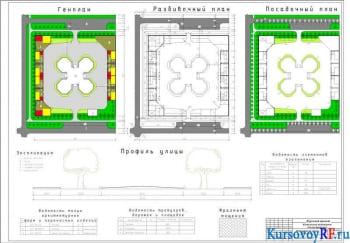 Курсовая работа по благоустройству территории двухэтажного корпуса детского ясли-сада
