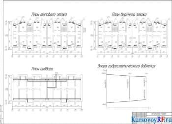 Разработка системы отопления жилого одноэтажного здания