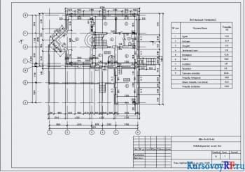 Разработка объемно-планировочного и конструктивного решения индивидуального жилого здания