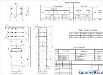 Эксплуатация и строительство зданий и сооружений курсовое проектирование