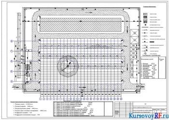 Проектирование объектного стройгенплана