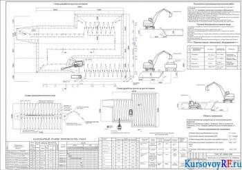 Разработка технологической карты на производство работ по погружению свай