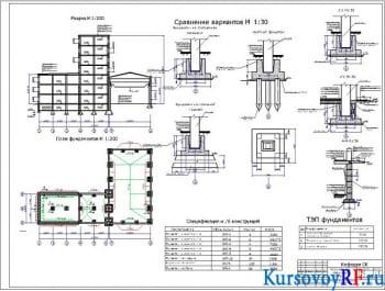 Фундамент корпуса курсовое проектирование