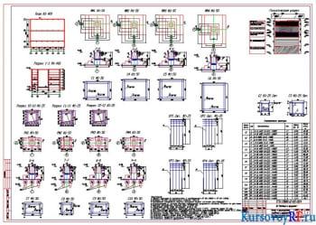 Проектирование и расчет фундаментов и оснований