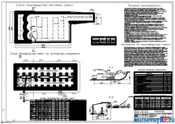 Создание проекта производства работ по устройству монолитного железобетонного фундамента и котлована