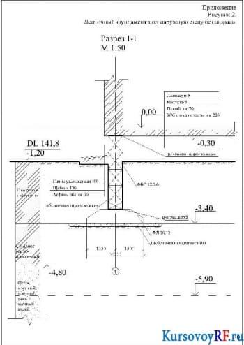 Разработка фундаментов свайного и мелкого заложения