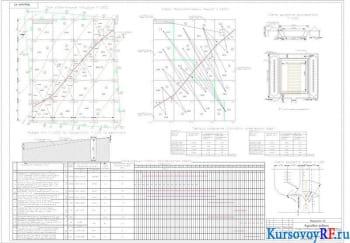 Определение объёмов и машин для производства земляных работ