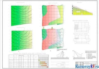 Курсовой проект планировки строительной площадки