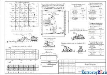 Разработка технологической карты на устройство фундаментов и производства земляных работ
