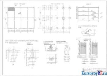 Курсовая разработка проекта фундаментов трёхэтажного промышленного здания